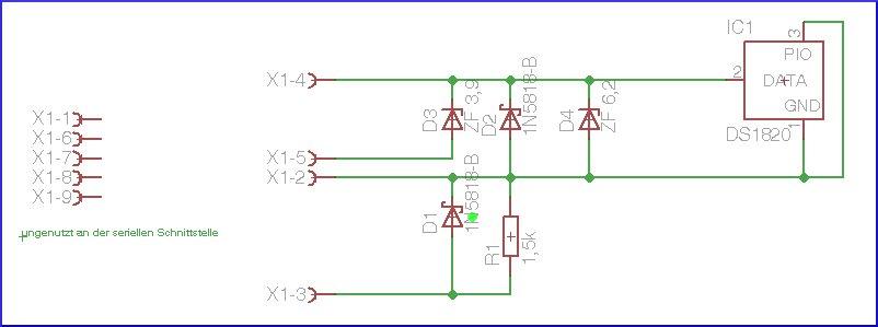 Tilos Elektronik Seite